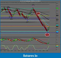 Crude Oil trading-cl-01-13-3-unirenko-t3r9o6-05_12_2012-final-trade.jpg