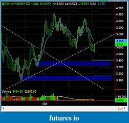Swing Trading Futures-ng_d_2012_12_05.jpg