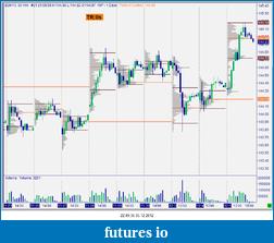 Bund Future 16/11-snag-05.12.2012-22.49.36.png