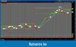 Weekly Option Trader-aapl2-2012-12-05.jpg