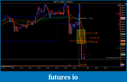 T For Trading-nifty_i-3-min-12_6_2012.png
