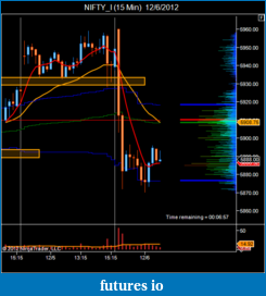 T For Trading-nifty_i-15-min-12_6_2012.png