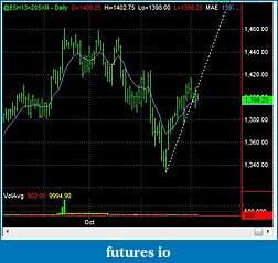 Swing Trading Futures-es_d_2012_12_06.jpg