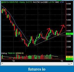 Swing Trading Futures-ng_d_2012_12_06.jpg