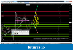 chungp2's Trading Journal-es-12-12-120-min-12.6.2012-0.57.24.png