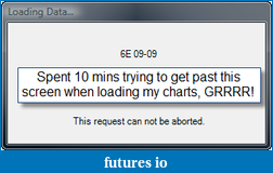 shodson's Trading Journal-wtf-20090731.png