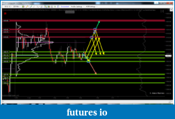 chungp2's Trading Journal-es-12-12-120-min-12.7.2012-0.29.34.png