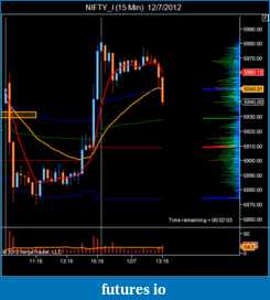 T For Trading-nifty_i-15-min-12_7_2012.png
