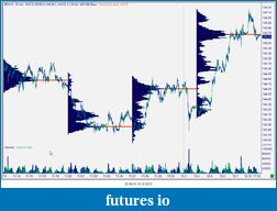 Bund Future 16/11-snag-10.12.2012-22.06.02.png