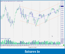 Bund Future 16/11-snag-10.12.2012-22.04.47.png