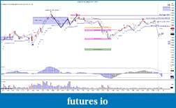 Holy Grail on FDAX II-fdax-12-12-3-min-21_11_2012-showing-1st-target.jpg