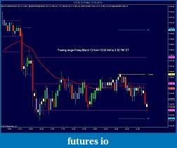 Two Line Trading-extended-noon-session.jpg