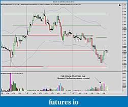Harmonic Trading-fibonacci-churn.jpg