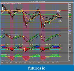 Crude Oil trading-cl-01-13-1-min-11_12_2012-last-trade.jpg