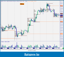 Bund Future 16/11-snag-11.12.2012-22.10.55.png