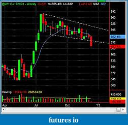 Swing Trading Futures-w_w_2012_12_12.jpg