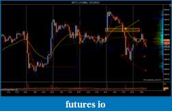 T For Trading-nifty_i-15-min-12_12_2012.png