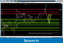 chungp2's Trading Journal-es-12-12-120-min-12.12.2012-1.23.11.png