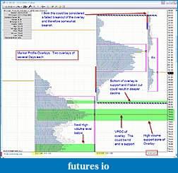 CL Market Profile Analysis-031210-mp-overlay-rth.jpeg