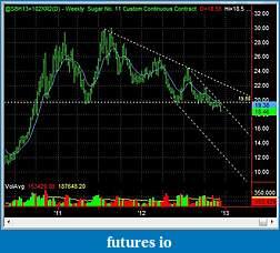 Swing Trading Futures-sb_d_2012_12_13.jpg