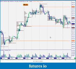 Bund Future 16/11-snag-13.12.2012-22.17.34.png