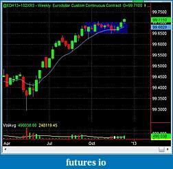 Swing Trading Futures-ed_w_2012_12_14.jpg