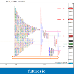 T For Trading-nifty_i-30-min-12_14_2012.png
