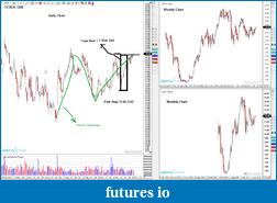My trading-dan_chart.png