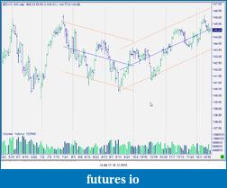 Bund Future 16/11-snag-16.12.2012-14.04.33.png