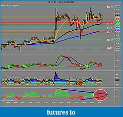 Crude Oil trading-cl-01-13-1-min-17_12_2012.jpg