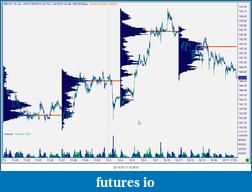 Bund Future 16/11-snag-17.12.2012-22.10.25.png