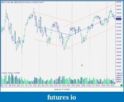 Bund Future 16/11-snag-17.12.2012-22.09.35.png