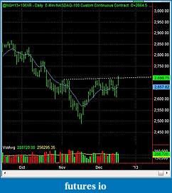 Swing Trading Futures-nq_d_2012_12_18.jpg