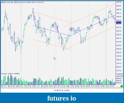 Bund Future 16/11-snag-18.12.2012-22.09.20.png