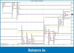 CL Light Crude Analysis TPO/MP/VWAP/VPOC-cl-02-13-30-min-12_18_2012two.jpg