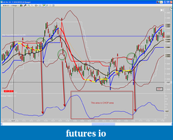 Bollinger Band Width Indicator-bollingerwidthexample.png