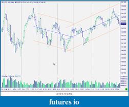 Bund Future 16/11-snag-19.12.2012-22.10.16.png