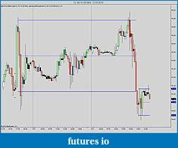 Two Line Trading-cl-04-10-30-min-12_03_2010.jpg