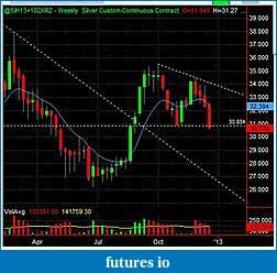 Swing Trading Futures-si_w_2012_12_20.jpg