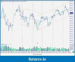 Bund Future 16/11-snag-20.12.2012-22.10.44.png