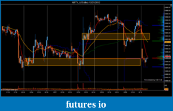 T For Trading-nifty_i-15-min-12_21_2012-2.png
