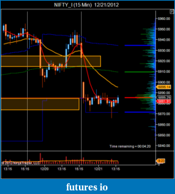 T For Trading-nifty_i-15-min-12_21_2012.png