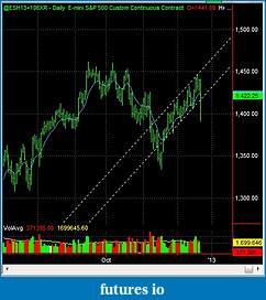 Swing Trading Futures-es_d_2012_12_21.jpg