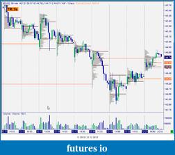 Bund Future 16/11-snag-23.12.2012-11.39.33.png