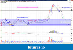Holy Grail on FDAX II-9th-october-2012-2nd-trade-exit-target-6r.jpg
