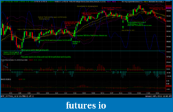 TF trading using CCI method-it works-tf-377tick-12-2-10_copied.png