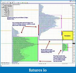 CL Market Profile Analysis-031510-mp.jpeg