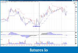 Holy Grail on FDAX II-1st-nov-2012-15min-long.jpg