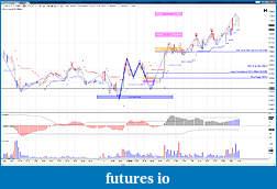 Holy Grail on FDAX II-1st-nov-2012-5-min-losing-trade.jpg