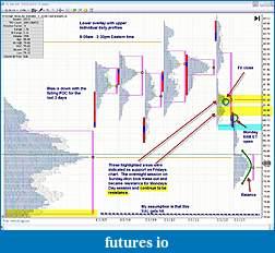 CL Market Profile Analysis-031510-mp-2.jpeg